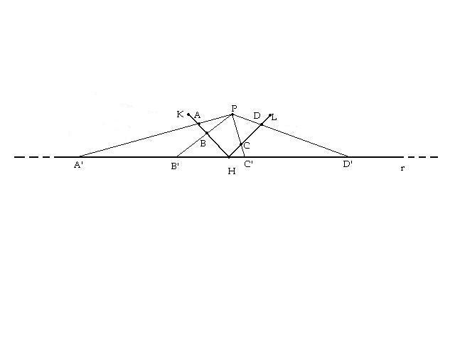 corrispondenza biunivoca tra retta e segmento