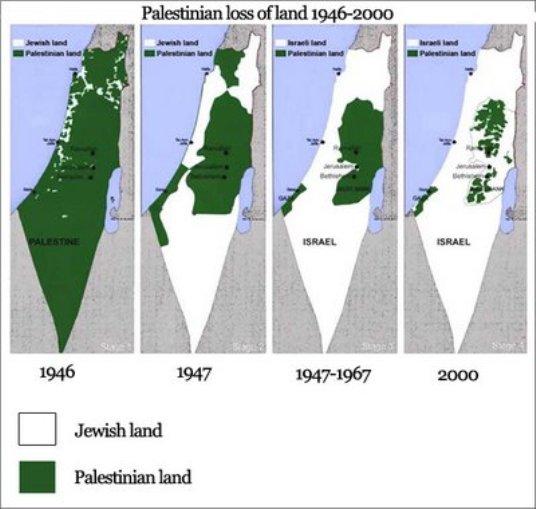 perdita progressiva di territorio palestinese dal 1948 al 2000.